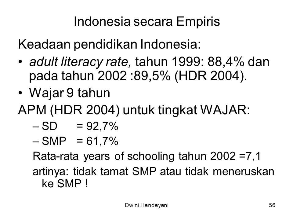 56 Indonesia secara Empiris Keadaan pendidikan Indonesia: adult literacy rate, tahun 1999: 88,4% dan pada tahun 2002 :89,5% (HDR 2004). Wajar 9 tahun