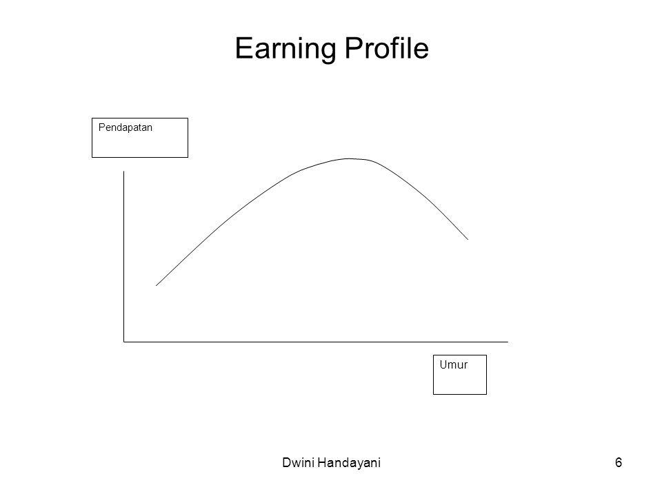 6 Earning Profile Umur Pendapatan Dwini Handayani