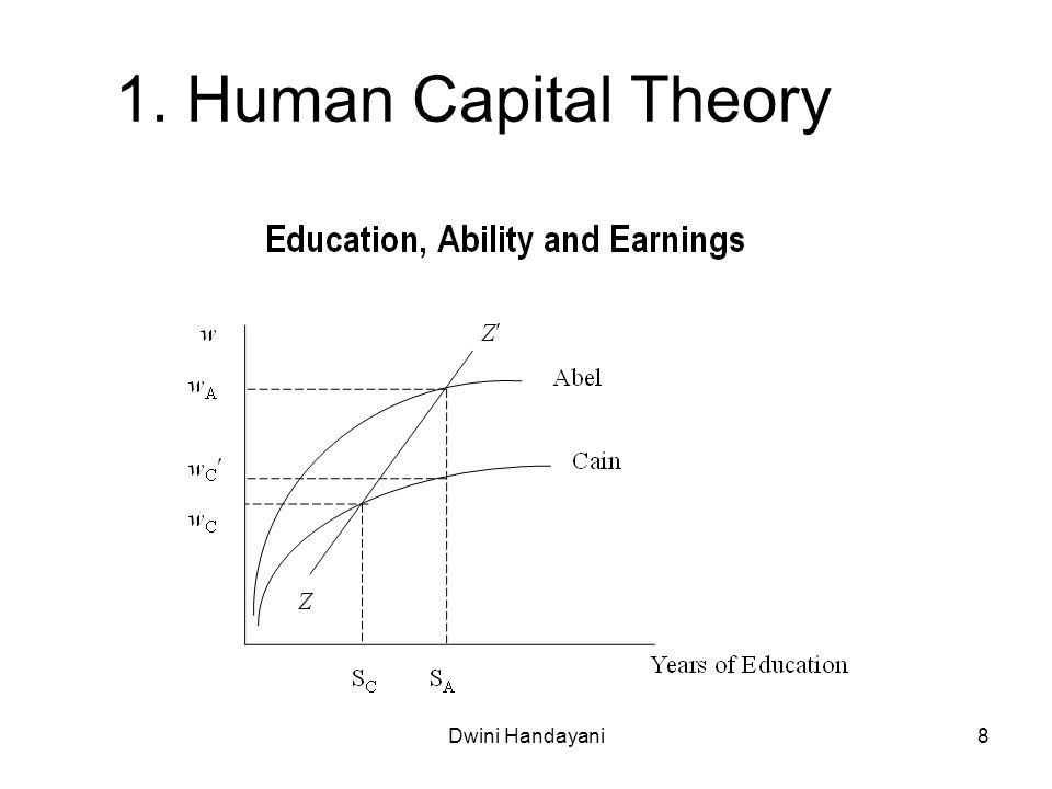 8 1. Human Capital Theory