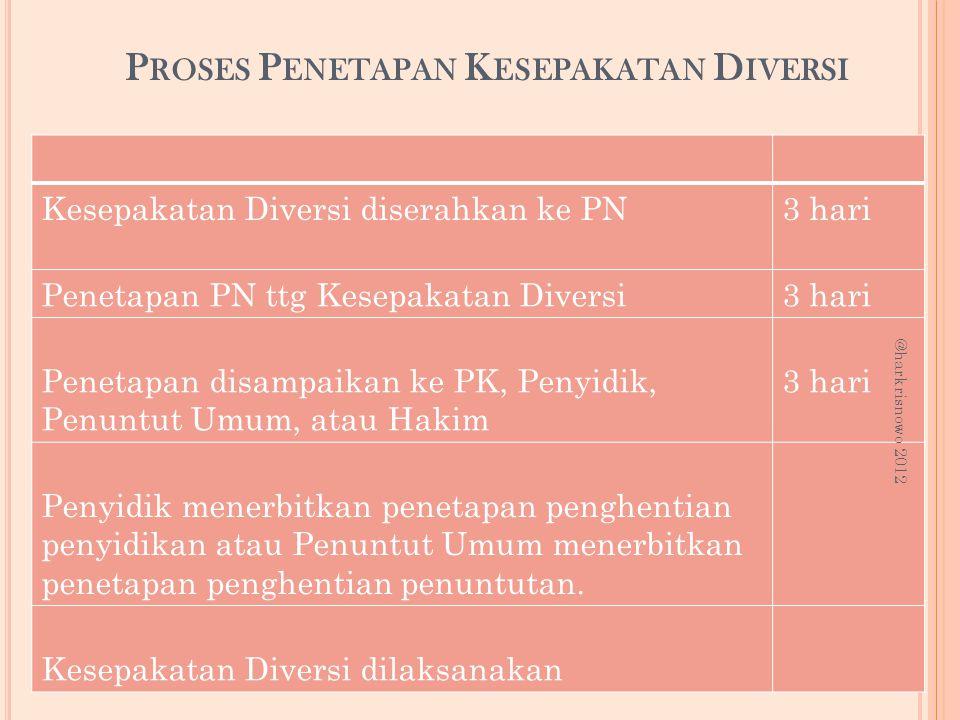 P ROSES P ENETAPAN K ESEPAKATAN D IVERSI Kesepakatan Diversi diserahkan ke PN3 hari Penetapan PN ttg Kesepakatan Diversi3 hari Penetapan disampaikan k