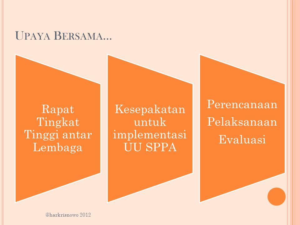U PAYA B ERSAMA... Rapat Tingkat Tinggi antar Lembaga Kesepakatan untuk implementasi UU SPPA Perencanaan Pelaksanaan Evaluasi @harkrisnowo 2012