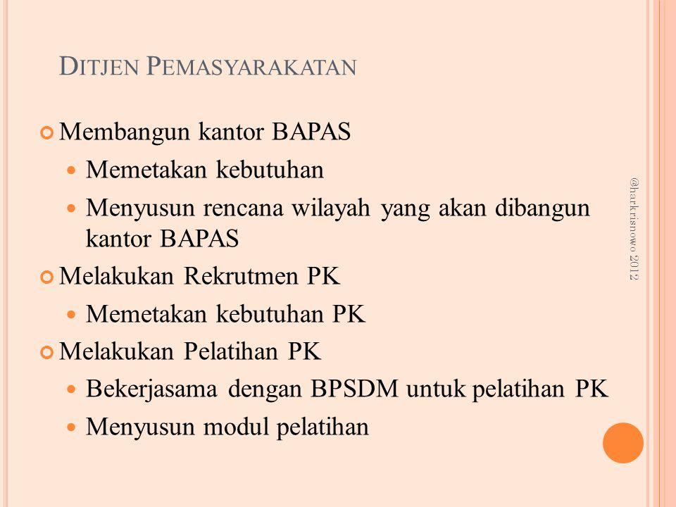 D ITJEN P EMASYARAKATAN Membangun kantor BAPAS Memetakan kebutuhan Menyusun rencana wilayah yang akan dibangun kantor BAPAS Melakukan Rekrutmen PK Mem