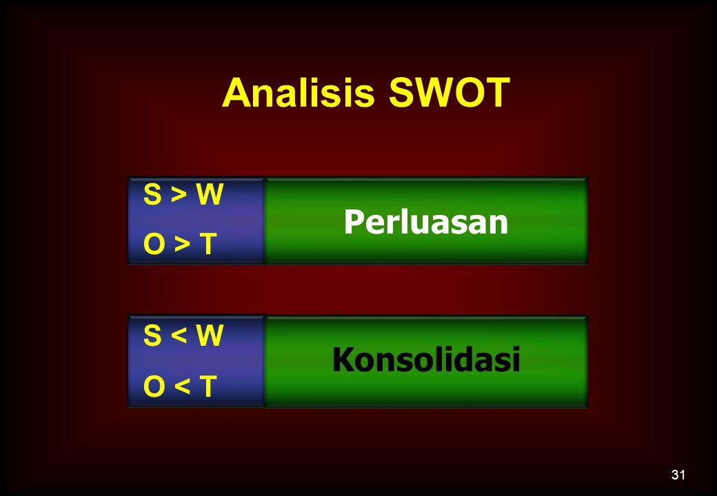 31 S > W O > T Perluasan S < W O < T Konsolidasi Analisis SWOT