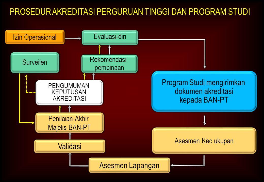 b Ketepatan dalam melakukan appraisal, judgment, evaluasi, asesmen atas fakta tentang situasi di program studi.
