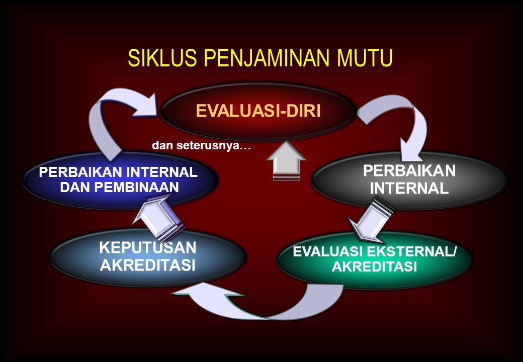 A KOMPONEN-KOMPONEN EVALUASI-DIRI (LAMA) A.INTEGRITAS, VISI, MISI, SASARAN, DAN TUJUAN B.MAHASISWA C.DOSEN DAN TENAGA PENDUKUNG D.KURIKULUM E.SARANA DAN PRASARANA F.KEUANGAN/PENDANAAN G.TATA PAMONG (Governance) H.PENGELOLAAN PROGRAM I.PROSES PEMBELAJARAN J.SUASANA AKADEMIK K.SISTEM INFORMASI L.SISTEM JAMINAN MUTU M.PENELITIAN, PUBLIKASI, SKRIPSI/TESIS/DISERTASI, ABDIMAS N.LULUSAN DAN KELUARAN LAINNYA