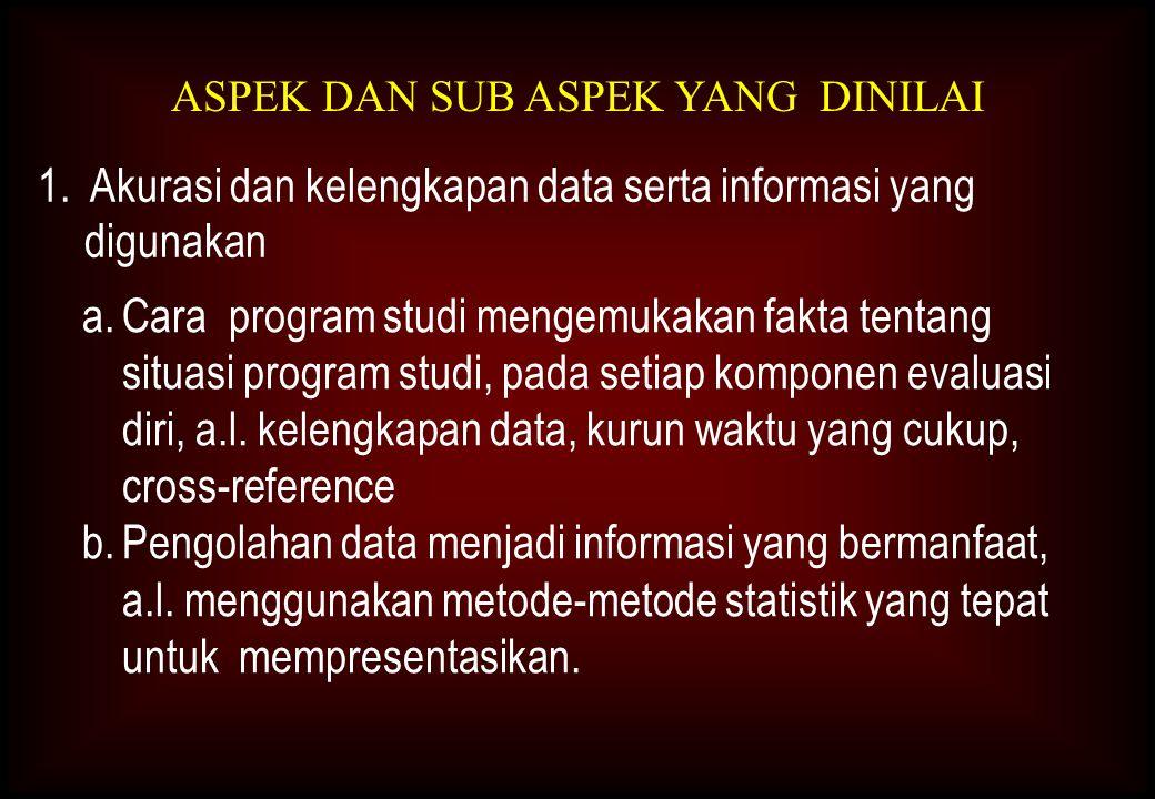 1. Akurasi dan kelengkapan data serta informasi yang digunakan a.Cara program studi mengemukakan fakta tentang situasi program studi, pada setiap komp