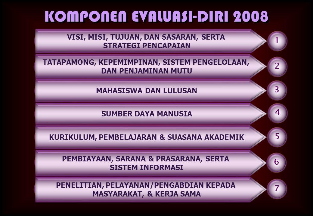 Rincian Komponen … (lanjutan) 9.Kerjasama dan kemitraan.