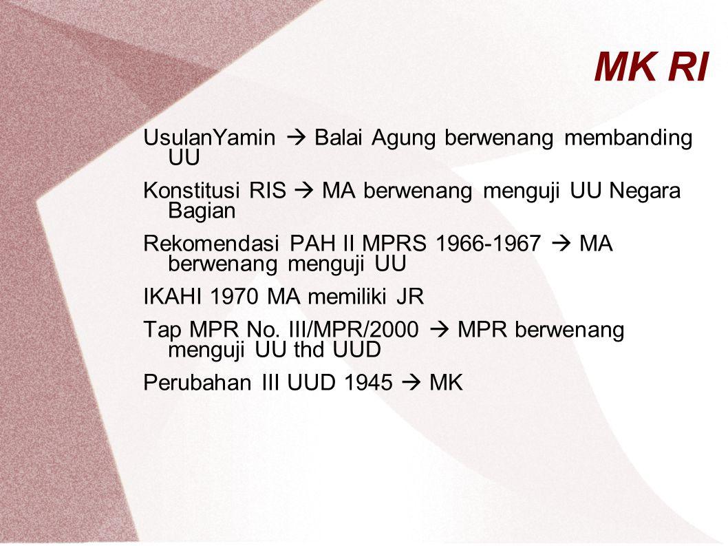 MK RI UsulanYamin  Balai Agung berwenang membanding UU Konstitusi RIS  MA berwenang menguji UU Negara Bagian Rekomendasi PAH II MPRS 1966-1967  MA berwenang menguji UU IKAHI 1970 MA memiliki JR Tap MPR No.