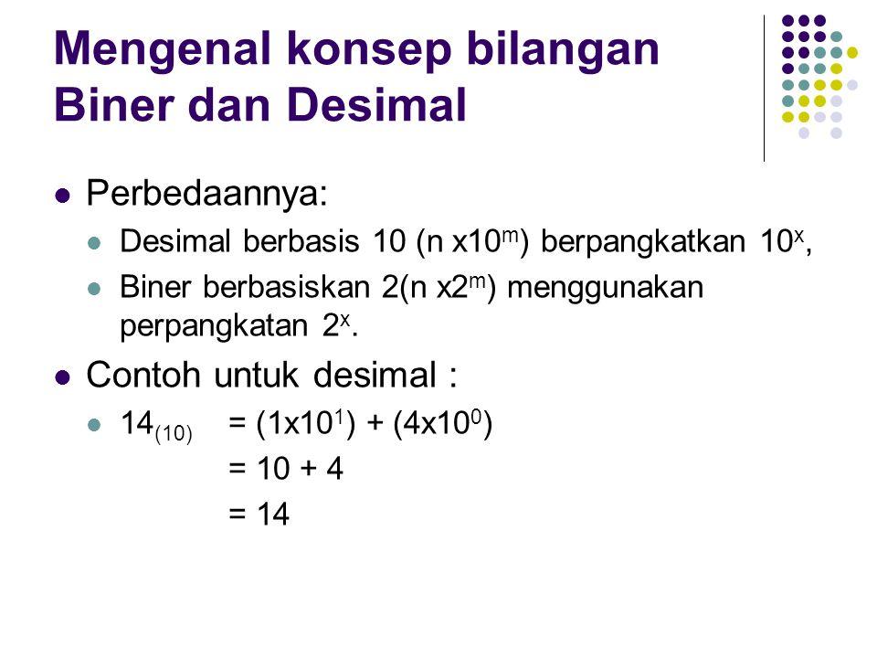 Mengenal konsep bilangan Biner dan Desimal Perbedaannya: Desimal berbasis 10 (n x10 m ) berpangkatkan 10 x, Biner berbasiskan 2(n x2 m ) menggunakan p