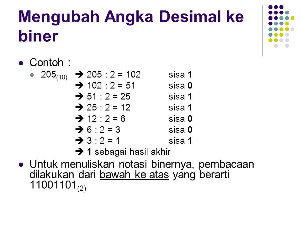 Mengubah Angka Desimal ke biner Contoh : 205 (10)  205 : 2 = 102 sisa 1  102 : 2 = 51 sisa 0  51 : 2 = 25 sisa 1  25 : 2 = 12 sisa 1  12 : 2 = 6
