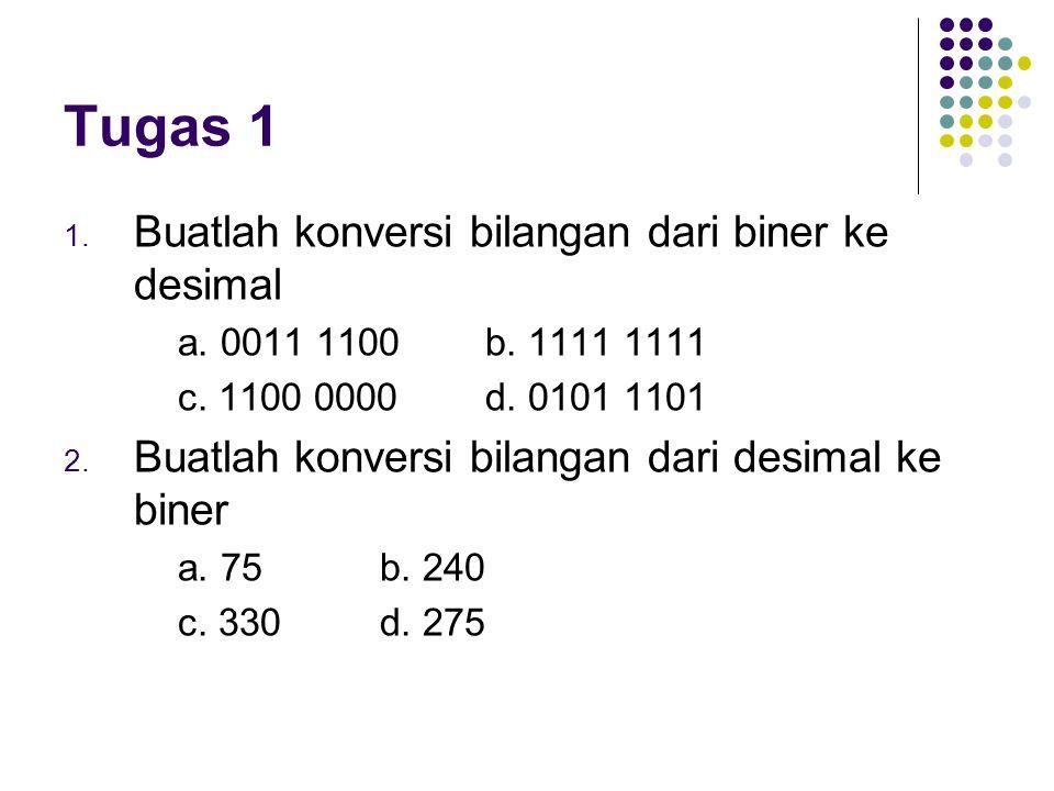 Tugas 1 1. Buatlah konversi bilangan dari biner ke desimal a. 0011 1100 b. 1111 1111 c. 1100 0000 d. 0101 1101 2. Buatlah konversi bilangan dari desim