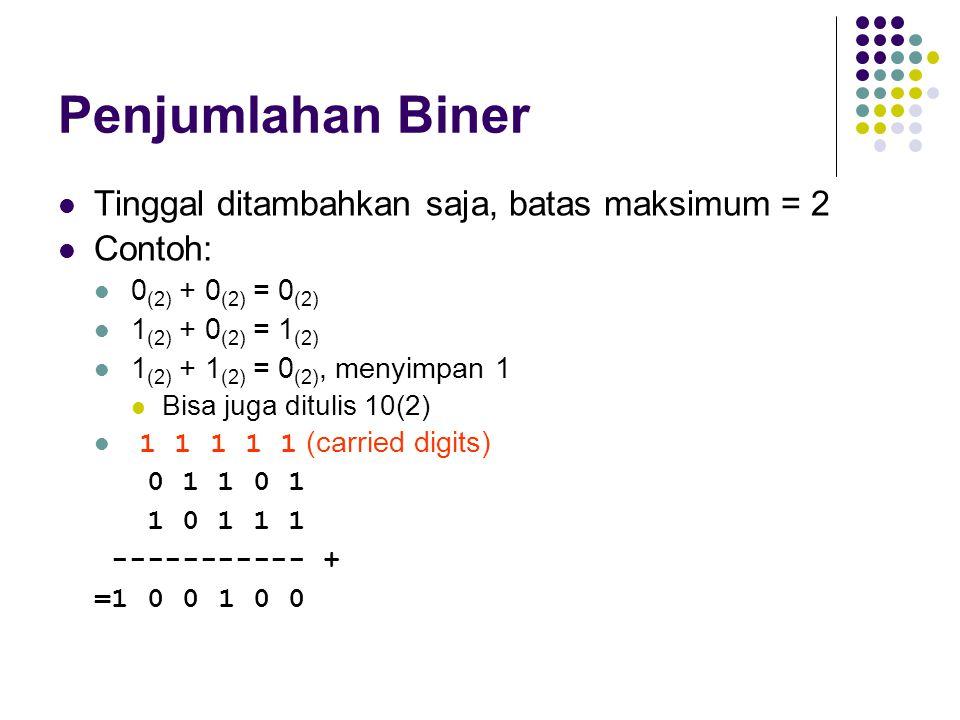 Penjumlahan Biner Tinggal ditambahkan saja, batas maksimum = 2 Contoh: 0 (2) + 0 (2) = 0 (2) 1 (2) + 0 (2) = 1 (2) 1 (2) + 1 (2) = 0 (2), menyimpan 1