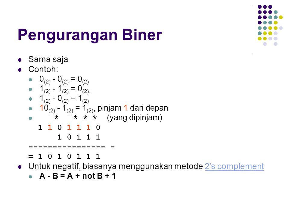 Pengurangan Biner Sama saja Contoh: 0 (2) - 0 (2) = 0 (2) 1 (2) - 1 (2) = 0 (2), 1 (2) - 0 (2) = 1 (2) 10 (2) - 1 (2) = 1 (2), pinjam 1 dari depan * *