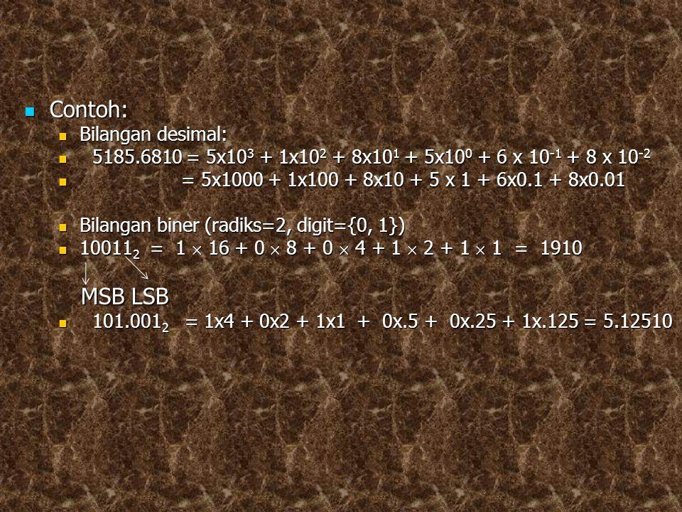 Contoh: Contoh: Bilangan desimal: Bilangan desimal: 5185.6810 = 5x10 3 + 1x10 2 + 8x10 1 + 5x10 0 + 6 x 10 -1 + 8 x 10 -2 5185.6810 = 5x10 3 + 1x10 2