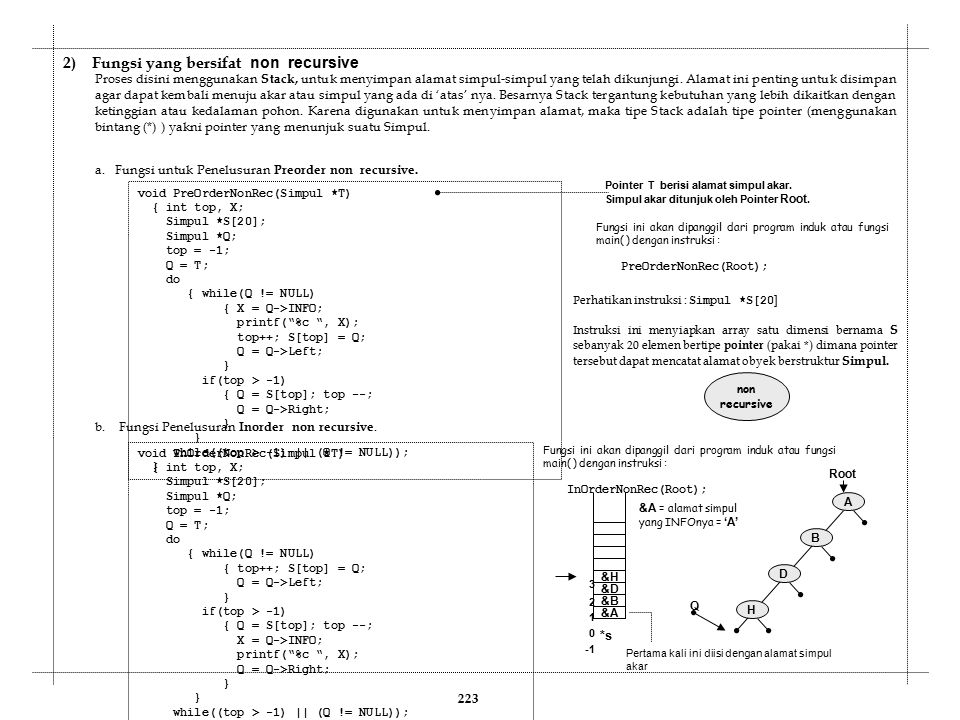 a. Fungsi untuk Penelusuran Preorder non recursive. void PreOrderNonRec(Simpul *T) { int top, X; Simpul *S[20]; Simpul *Q; top = -1; Q = T; do { while