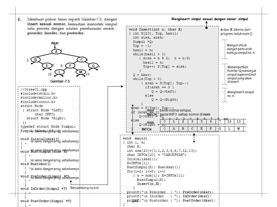 231 //0tree01.cpp #include struct Node { struct Node *Left; char INFO; struct Node *Right; }; typedef struct Node Simpul; Simpul *Akar, *P, Q; void In