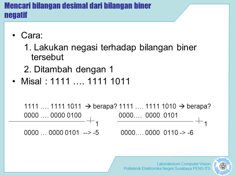 Laboratorium Computer Vision Politeknik Elektronika Negeri Surabaya PENS-ITS Mencari bilangan desimal dari bilangan biner negatif Cara: 1.