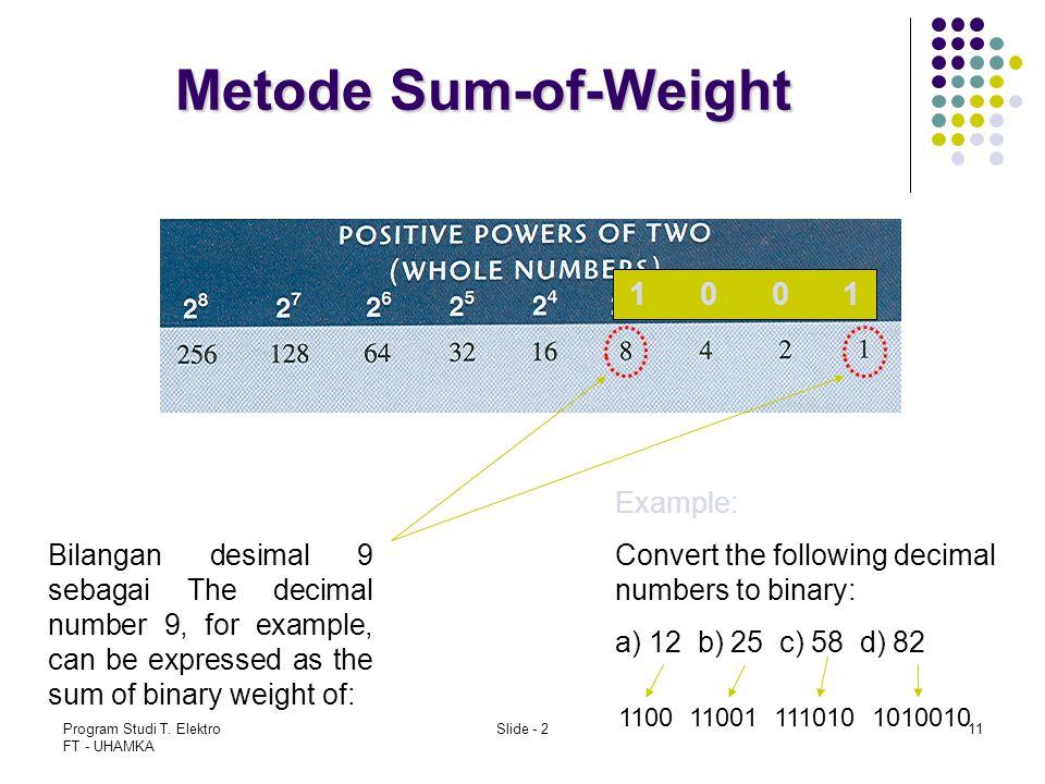 Program Studi T. Elektro FT - UHAMKA Slide - 211 Metode Sum-of-Weight Bilangan desimal 9 sebagai The decimal number 9, for example, can be expressed a
