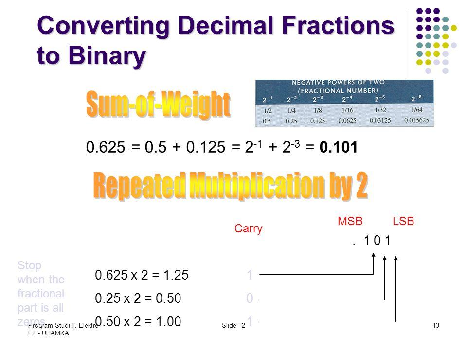 Program Studi T. Elektro FT - UHAMKA Slide - 213 Converting Decimal Fractions to Binary 0.625 = 0.5 + 0.125 = 2 -1 + 2 -3 = 0.101 0.625 x 2 = 1.25 0.2