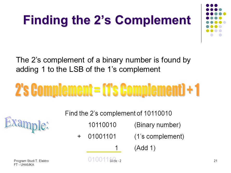 Program Studi T. Elektro FT - UHAMKA Slide - 221 Finding the 2's Complement The 2's complement of a binary number is found by adding 1 to the LSB of t