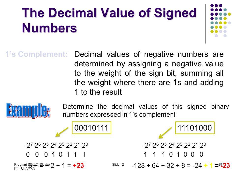 Program Studi T. Elektro FT - UHAMKA Slide - 228 The Decimal Value of Signed Numbers 1's Complement:Decimal values of negative numbers are determined