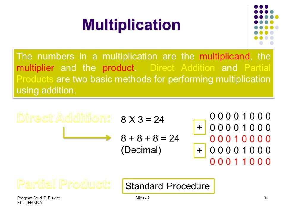 Program Studi T. Elektro FT - UHAMKA Slide - 234 Multiplication The numbers in a multiplication are the multiplicand, the multiplier and the product.