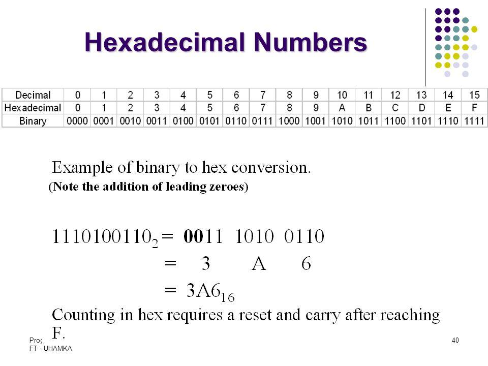Program Studi T. Elektro FT - UHAMKA Slide - 240 Hexadecimal Numbers