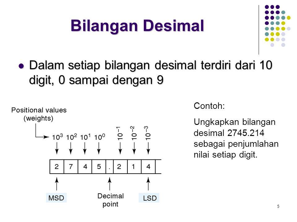 Program Studi T. Elektro FT - UHAMKA Slide - 25 Bilangan Desimal Dalam setiap bilangan desimal terdiri dari 10 digit, 0 sampai dengan 9 Dalam setiap b