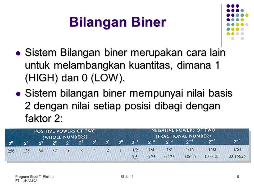 Program Studi T. Elektro FT - UHAMKA Slide - 26 Bilangan Biner Sistem Bilangan biner merupakan cara lain untuk melambangkan kuantitas, dimana 1 (HIGH)