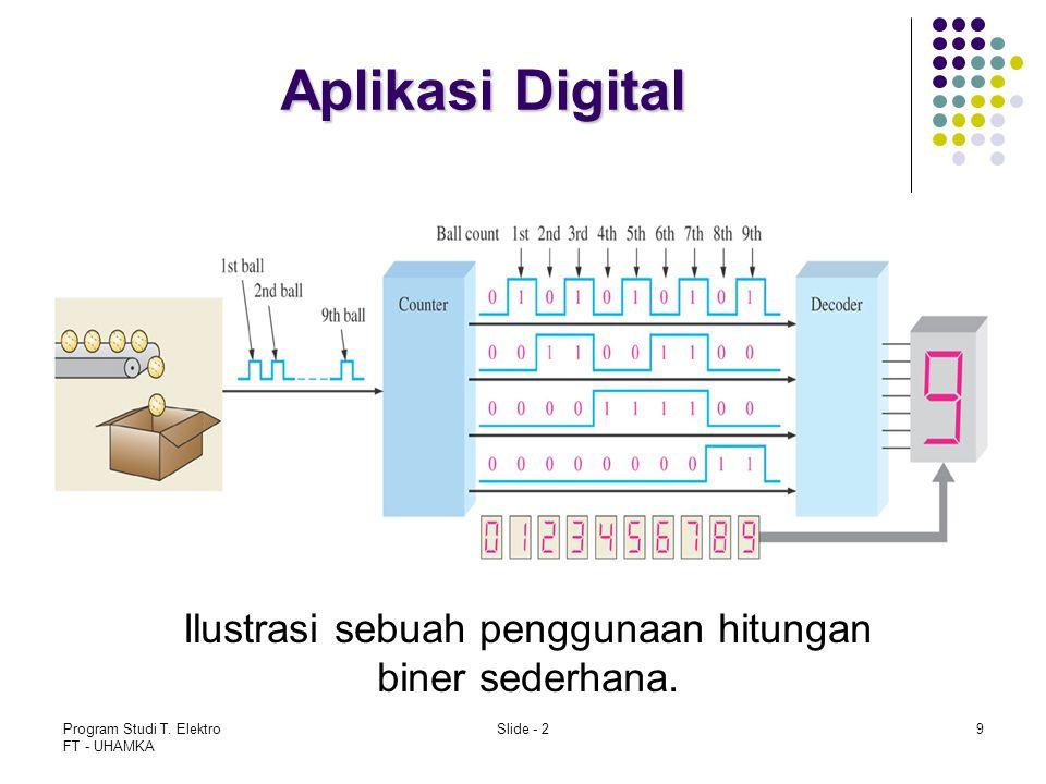 Program Studi T. Elektro FT - UHAMKA Slide - 29 Aplikasi Digital Ilustrasi sebuah penggunaan hitungan biner sederhana.