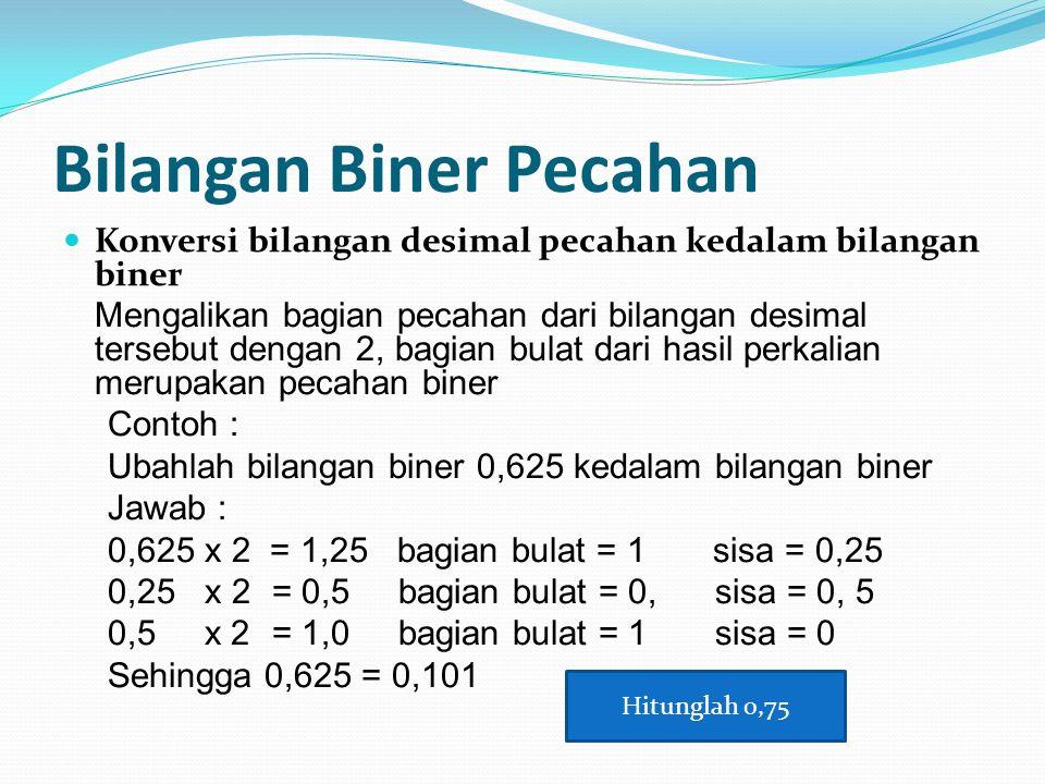 Bilangan Biner Pecahan Konversi bilangan desimal pecahan kedalam bilangan biner Mengalikan bagian pecahan dari bilangan desimal tersebut dengan 2, bag