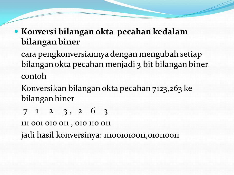 Konversi bilangan heksadesimal pecahan kedalam bilangan biner cara pengkonversiannya dengan membagi setiap bilangan hexadesimal ke dalam 4 digit bilangan biner contoh: Konversikan bilangan hexadesimal pecahan DB86,A3 ke dalam bilangan biner jawab: D B 8 6, A 3 1101 1011 1000 0110, 1010 0011 jadi hasil konversinya: 1101101110000110,10100011
