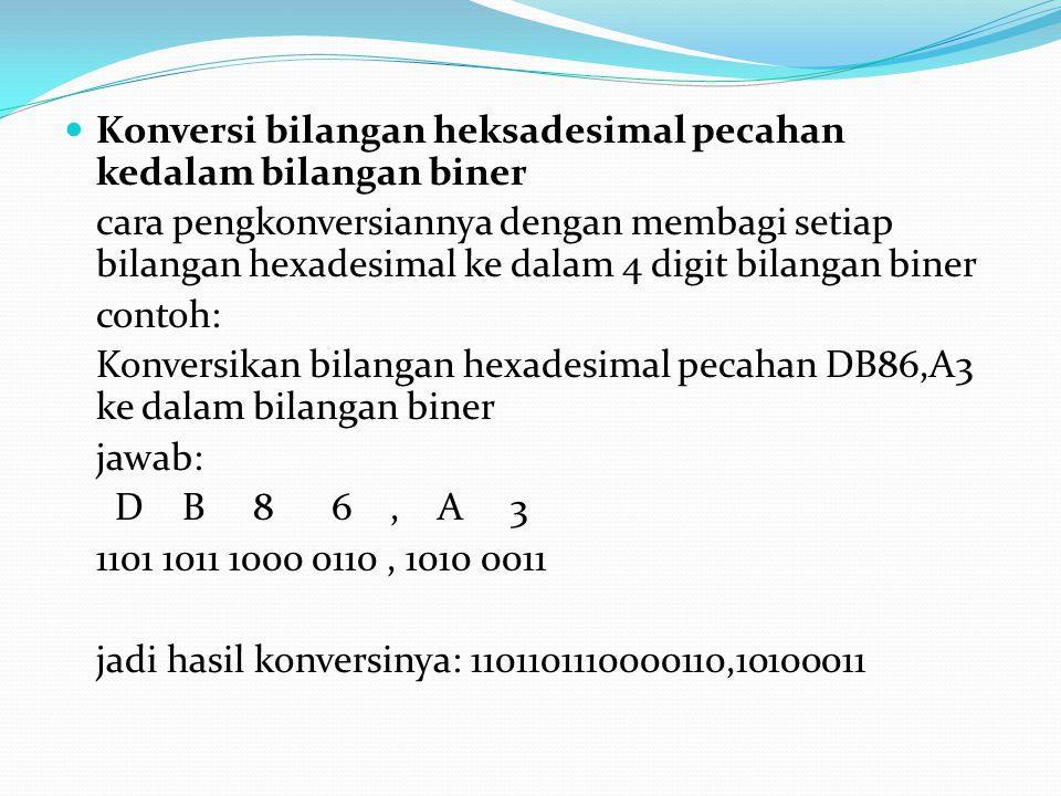 Konversi bilangan biner pecahan kedalam bilangan heksadesimal cara pengkonversiannya adalah dengan mengelompokkan digit biner pecahan ke dalam 4 digit contoh: konversikan bilangan biner pecahan 1101101110000110,10100011 ke dalam bilangan heksadesimal jawab: 1101 1011 1000 0110, 1010 0011 D B 8 6, A 3 jadi hasil konversinya: DB86,A3