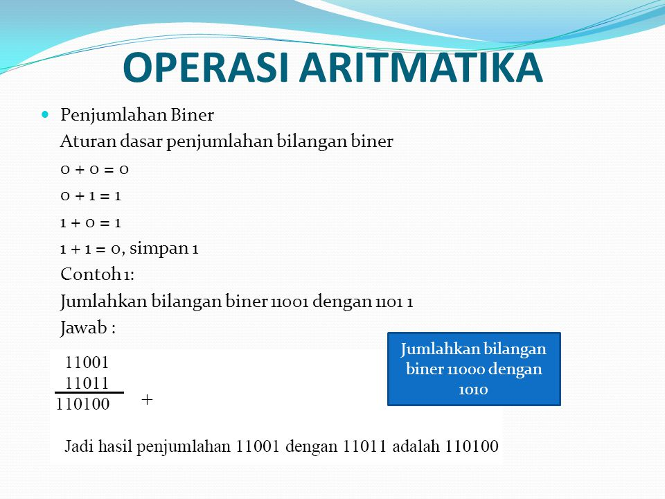 OPERASI ARITMATIKA Penjumlahan Biner Aturan dasar penjumlahan bilangan biner 0 + 0 = 0 0 + 1 = 1 1 + 0 = 1 1 + 1 = 0, simpan 1 Contoh 1: Jumlahkan bil
