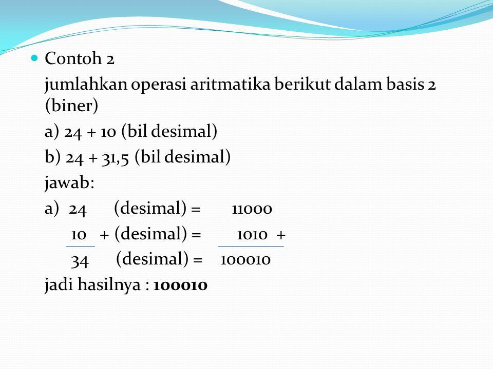 b) 24(desimal) = 11000 (biner) 31,5 +(desimal) = 11111,1 +(biner) 55,5(desimal) = 110111,1(biner) Jadi hasil penjumlahannya: 110111,1 Coba hitung 45 + 17 (desimal) dan 25,25 + 35,75 (desimal)