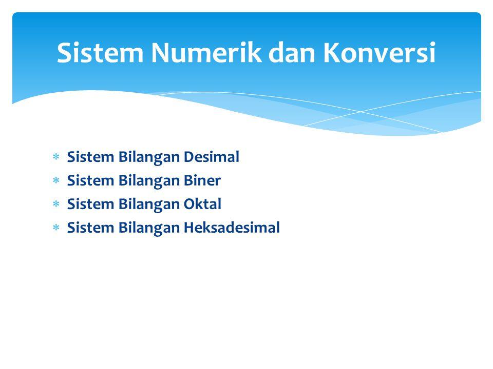  Sistem Bilangan Desimal  Sistem Bilangan Biner  Sistem Bilangan Oktal  Sistem Bilangan Heksadesimal Sistem Numerik dan Konversi
