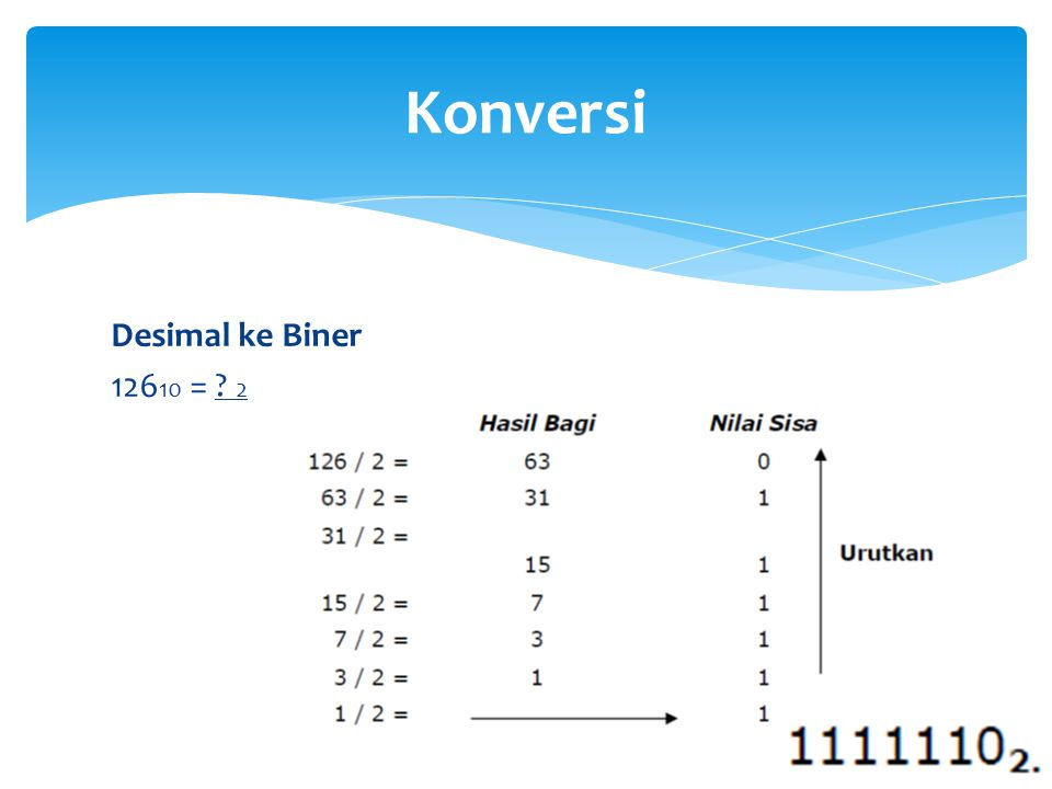 Desimal ke Biner 126 10 = ? 2 Konversi