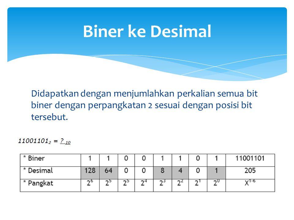 Didapatkan dengan menjumlahkan perkalian semua bit biner dengan perpangkatan 2 sesuai dengan posisi bit tersebut. Biner ke Desimal