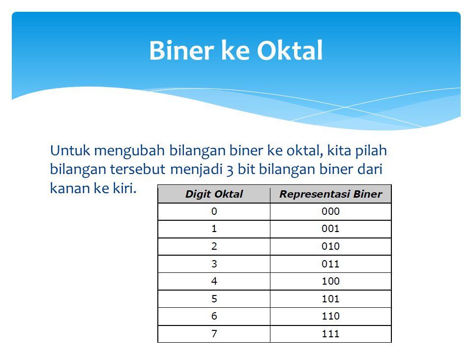 Untuk mengubah bilangan biner ke oktal, kita pilah bilangan tersebut menjadi 3 bit bilangan biner dari kanan ke kiri. Biner ke Oktal