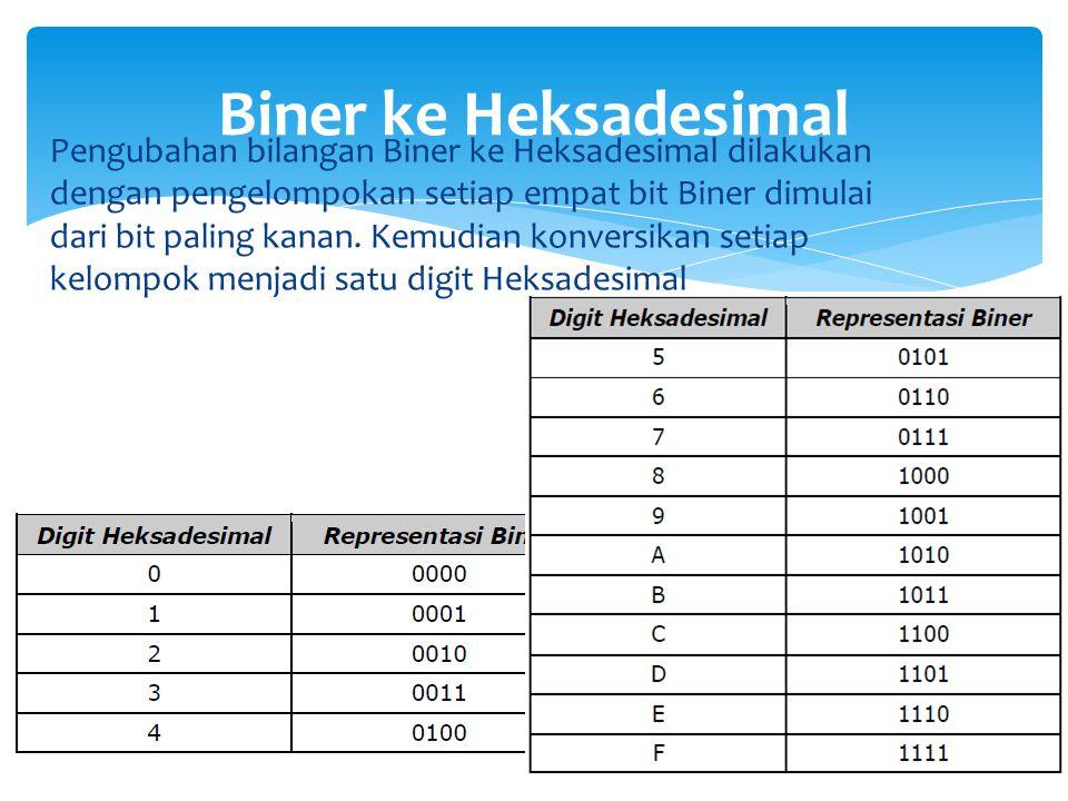 Pengubahan bilangan Biner ke Heksadesimal dilakukan dengan pengelompokan setiap empat bit Biner dimulai dari bit paling kanan. Kemudian konversikan se