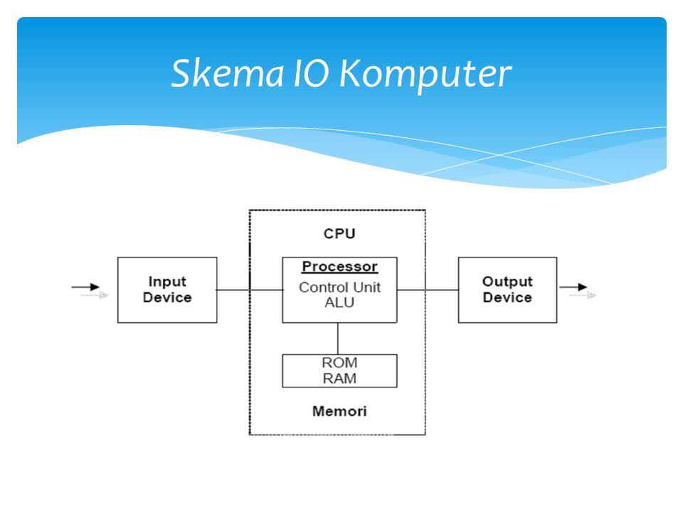 Skema IO Komputer