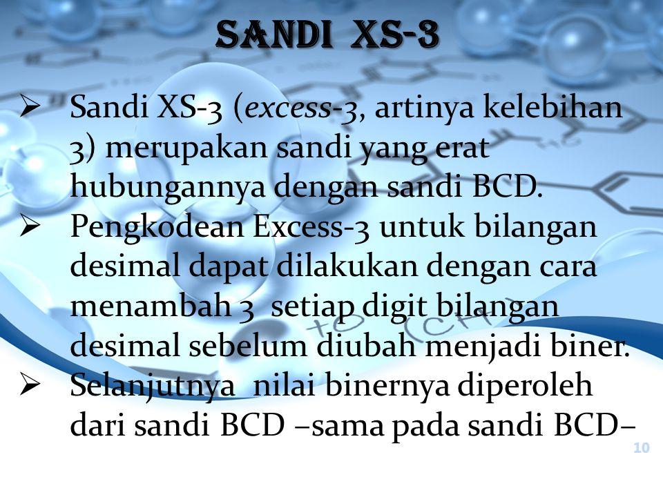 Sandi XS-3 10  Sandi XS-3 (excess-3, artinya kelebihan 3) merupakan sandi yang erat hubungannya dengan sandi BCD.  Pengkodean Excess-3 untuk bilanga