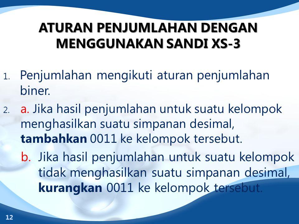 ATURAN PENJUMLAHAN DENGAN MENGGUNAKAN SANDI XS-3 1. Penjumlahan mengikuti aturan penjumlahan biner. 2. a. Jika hasil penjumlahan untuk suatu kelompok