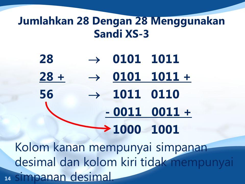 Jumlahkan 28 Dengan 28 Menggunakan Sandi XS-3 28  0101 1011 28 +  0101 1011 + 56  1011 0110 - 0011 0011 + 1000 1001 Kolom kanan mempunyai simpanan