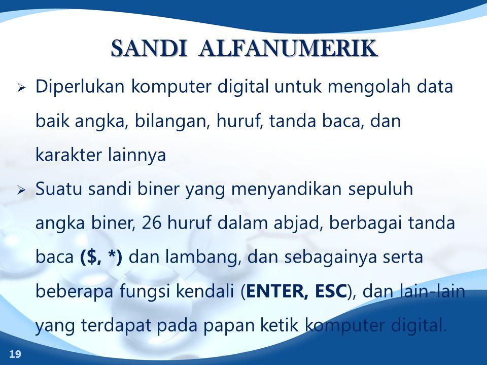 SANDI ALFANUMERIK  Diperlukan komputer digital untuk mengolah data baik angka, bilangan, huruf, tanda baca, dan karakter lainnya  Suatu sandi biner