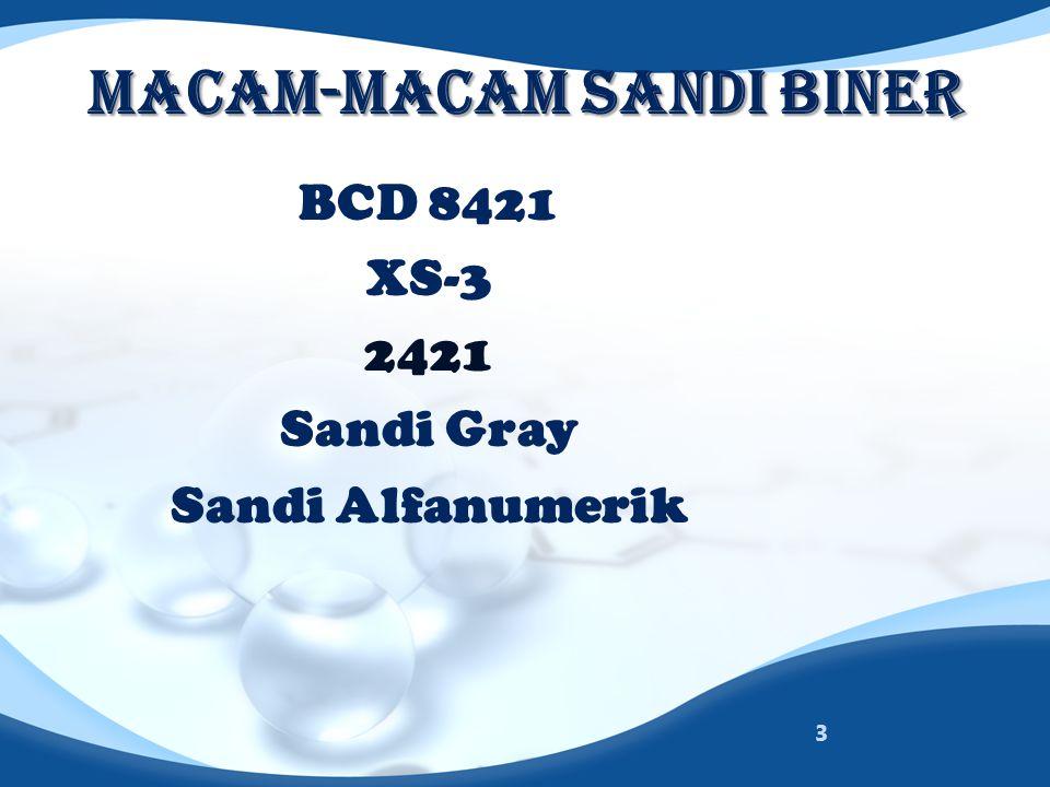 MACAM-MACAM SANDI BINER BCD 8421 XS-3 2421 Sandi Gray Sandi Alfanumerik 3