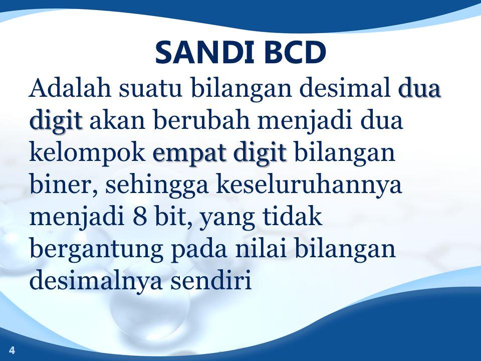 SANDI BCD dua digit empat digit Adalah suatu bilangan desimal dua digit akan berubah menjadi dua kelompok empat digit bilangan biner, sehingga keselur
