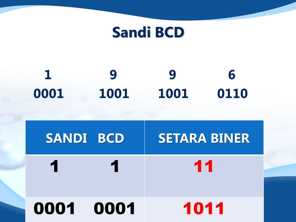 Sandi BCD 1 9 9 6 0001100110010110 6 SANDI BCD SETARA BINER 1 11 0001 1011