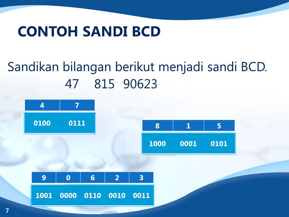 CONTOH SANDI BCD Sandikan bilangan berikut menjadi sandi BCD. 4781590623 7 47 815 90623 01000111 100000010101 10010000011000100011