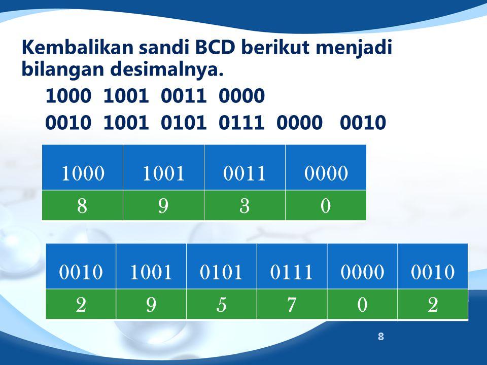 Kembalikan sandi BCD berikut menjadi bilangan desimalnya. 1000 1001 0011 0000 0010 1001 0101 0111 0000 0010 8 1000100100110000 00101001010101110000001
